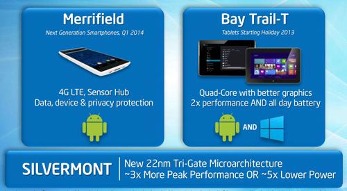 Silvermont, Intel