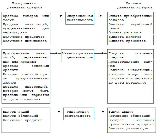 CF_classification