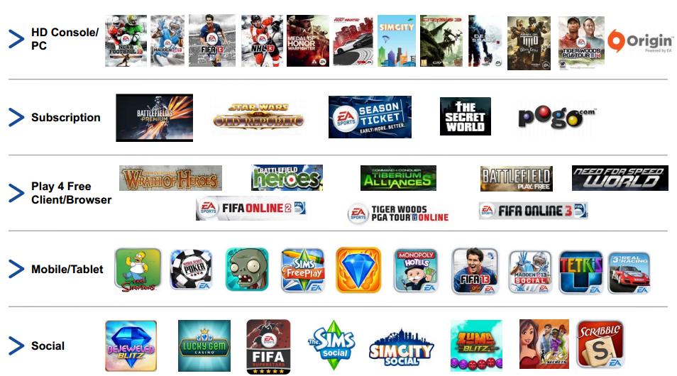 games_platforms