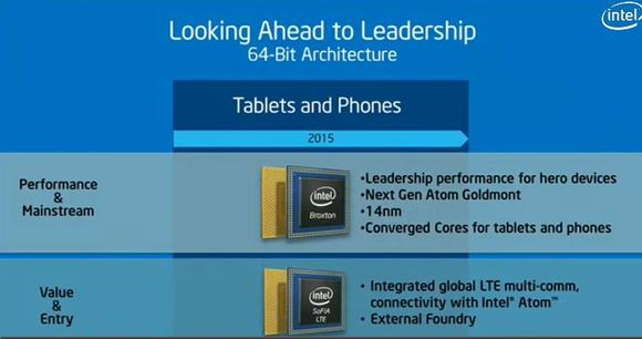 Intel roadmap tablets and phones 2015