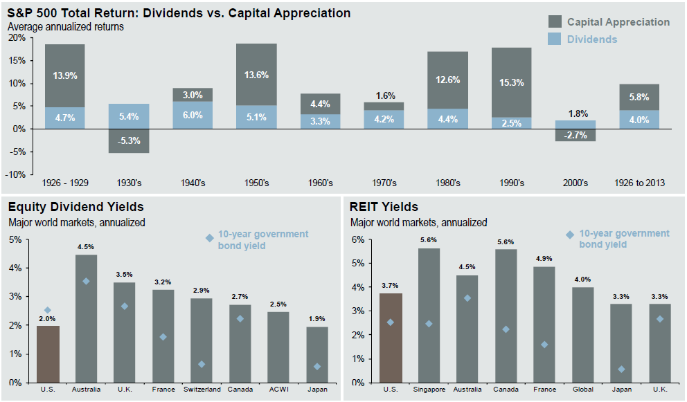 Dividends-vs-capital