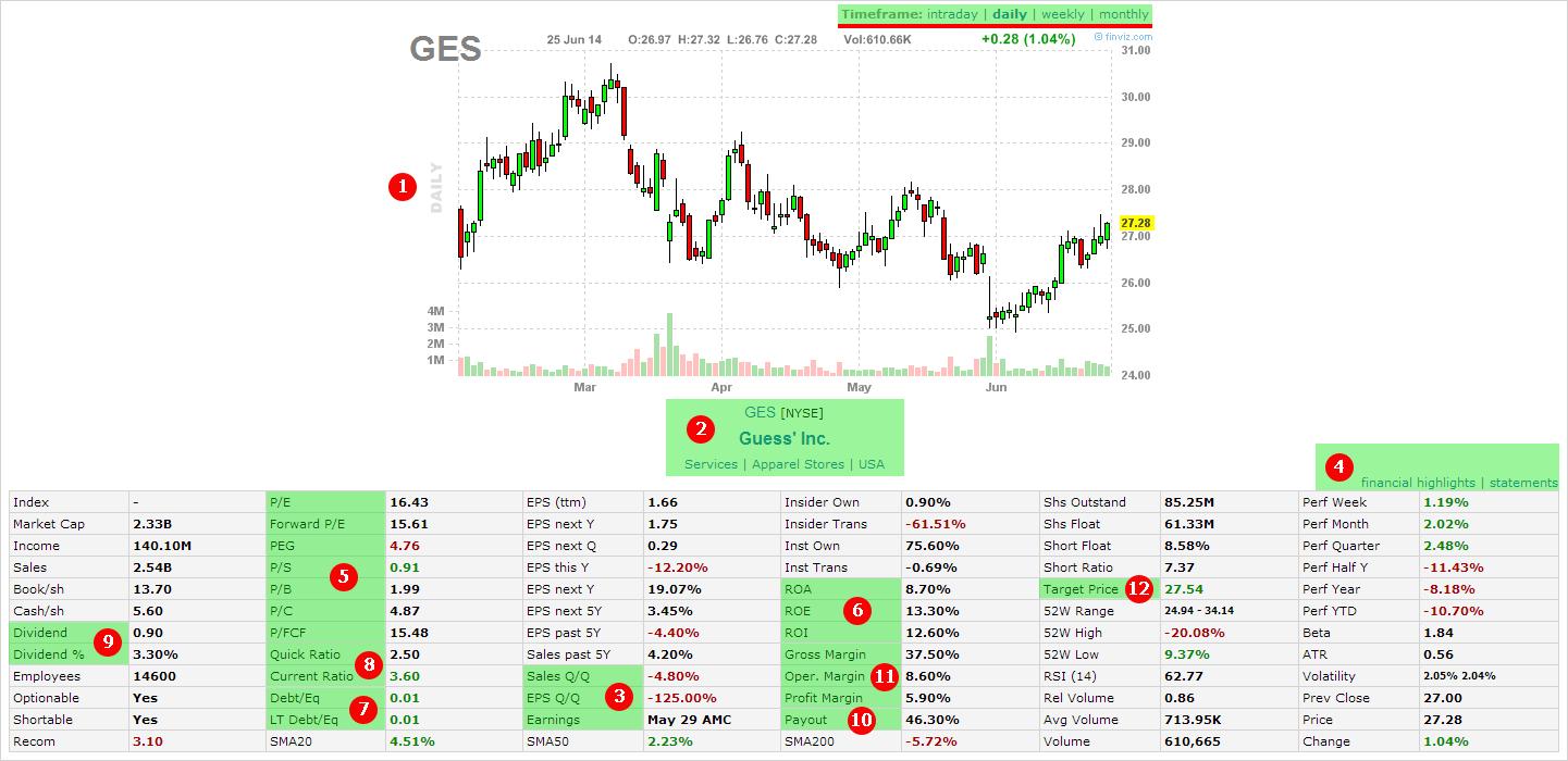 Анализ акций курс акции газпрома на сегодня