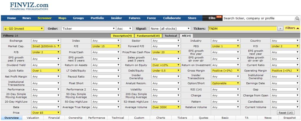Поиск и выбор акций на сайте Finviz.com