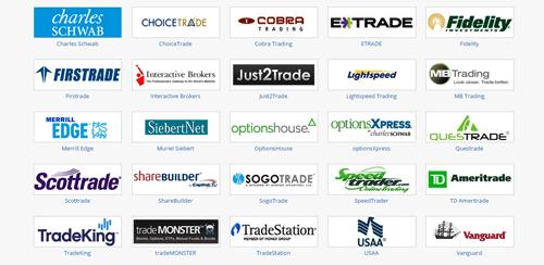 Interactive Brokers отзывы клиентов
