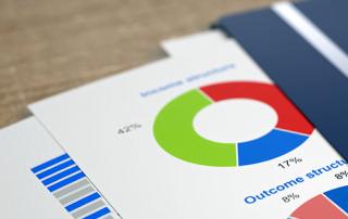 Анализ отчета о прибылях и убытках