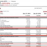Отчет о движении денежных средств Intel Corp. на сайте Yahoo! Finance