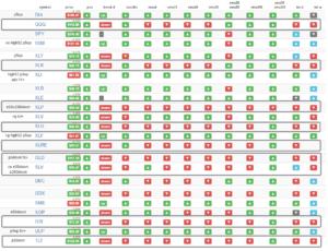 Статус рынка акций США на сайте Trades.Mindspace.ru