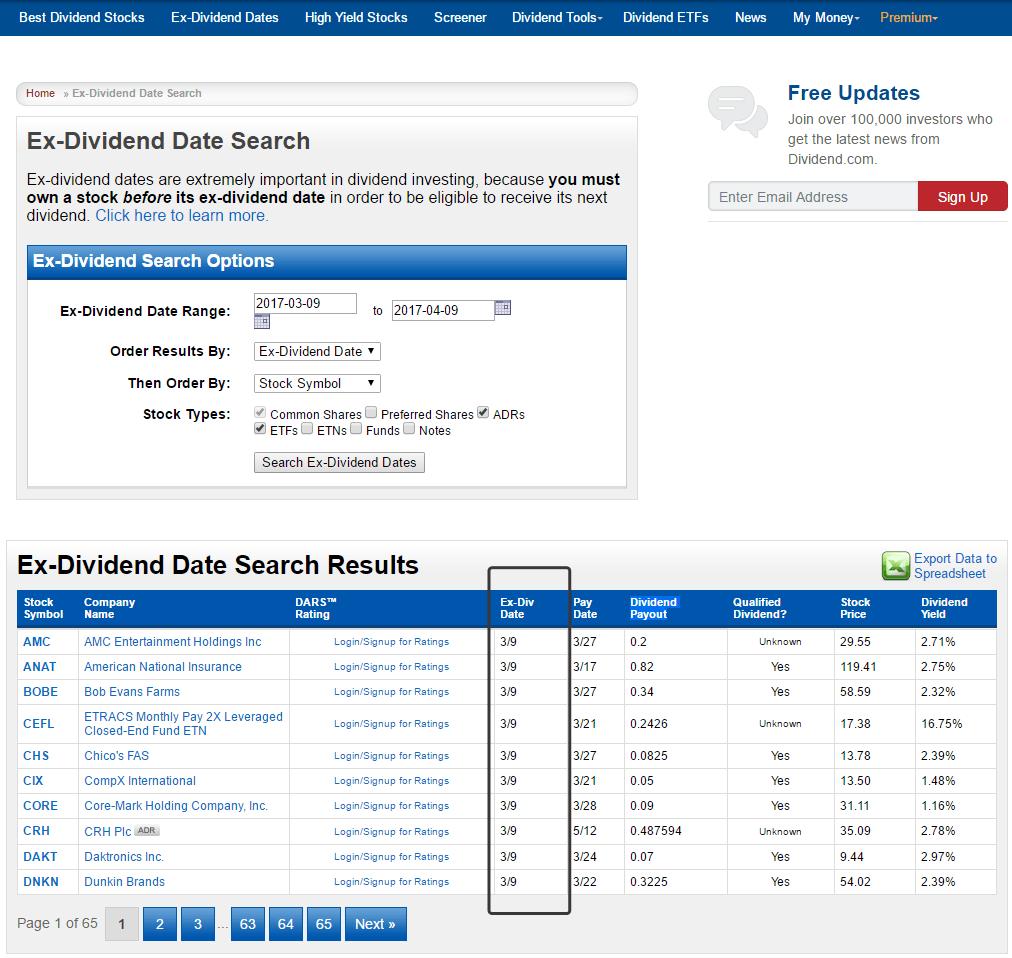 Отбор акций с эксдивидендной датой на сайте Dividend.com