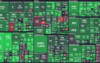 ширина рынка, индикаторы настроения рынка