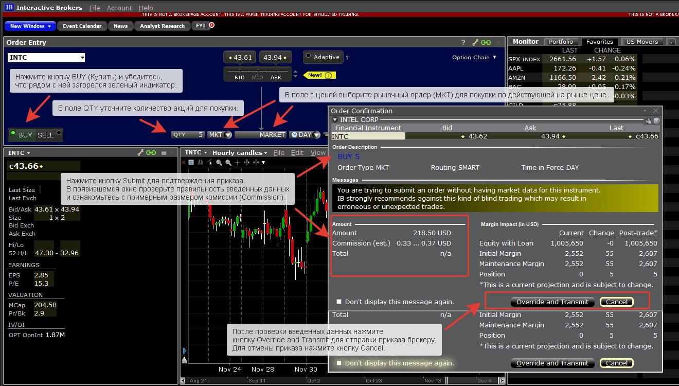 Торговый терминал Interactive Brokers