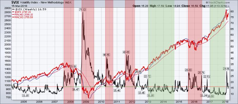 Почему важно отслеживать волатильность на рынке?