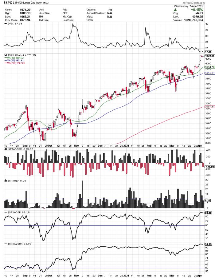 Какие сигналы отслеживать для входа в рынок? 1