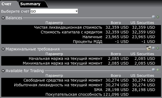 Account rus parameters