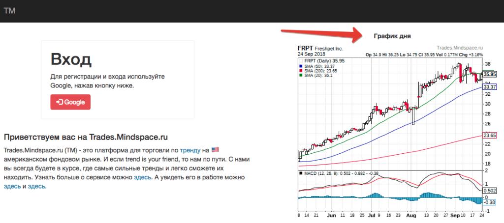Новые возможности Trades.Mindspace.ru