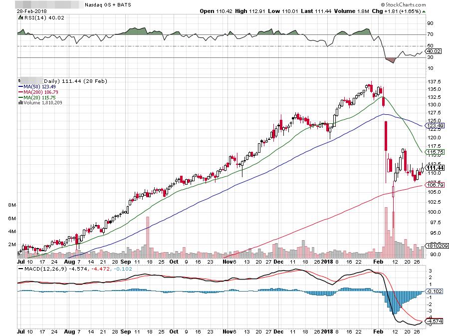 Chart Test #9: тест по торговле на графиках 1