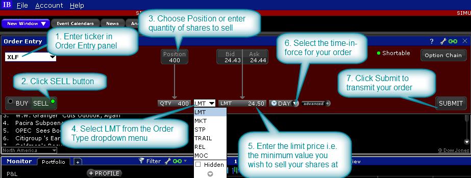 Основные типы ордеров в Interactive brokers