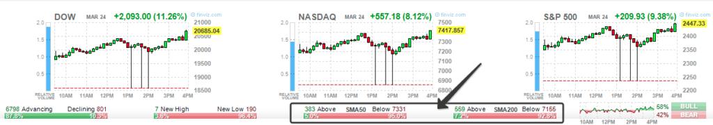 Когда покупать подешевевшие акции?