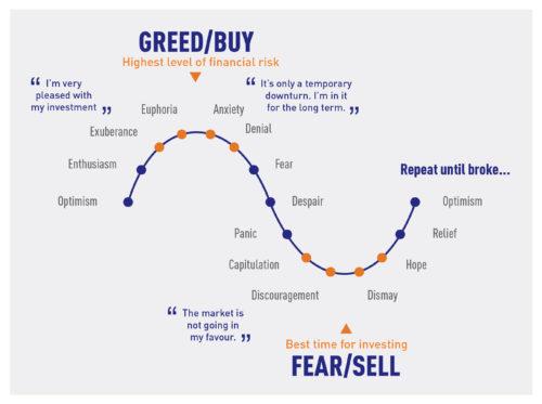 Как хеджировать портфель и зарабатывать на падении рынка?