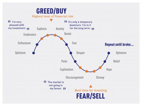 Как хеджировать портфель и зарабатывать на падении рынка?атывать на падении рынка?