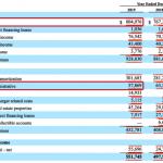 Поиск и анализ REITов на биржах США 1