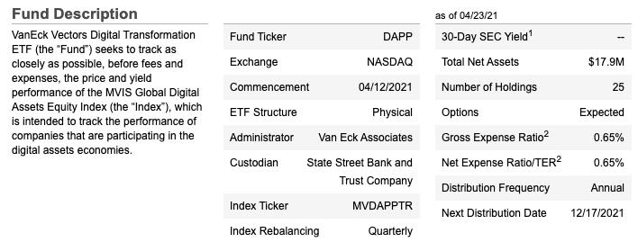 Новый ETF на индустрию цифровых активов