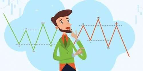 how to choose trading strategy